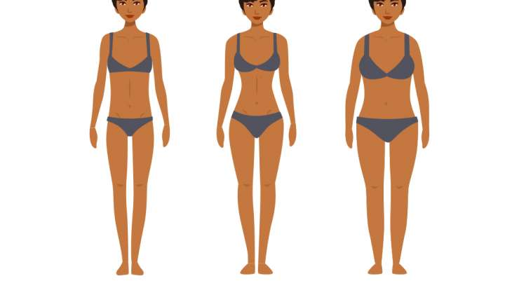 What's my body type?